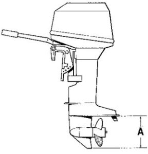 Design of motor with propellor guard | sizing